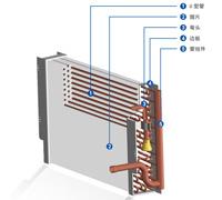 フィンアンドチューブ式熱交換器
